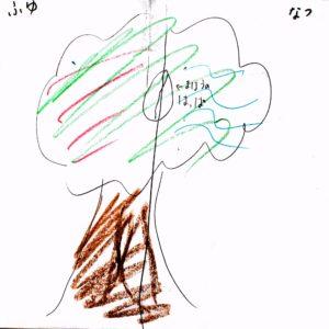 まほうをかけると どうなる?:まほうを かけると、葉っぱが とくべつになり、クーラーみたいに なって、夏は すずしい風を、冬は あたたかい風を おくり、木が 元気になる。